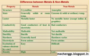 Basic Mech. Concepts