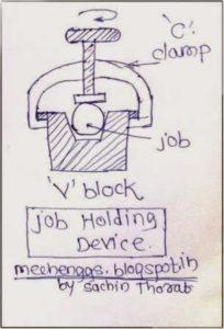 Fig. Job holding device- V Block