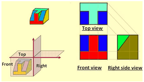 Example of Third Angle Method