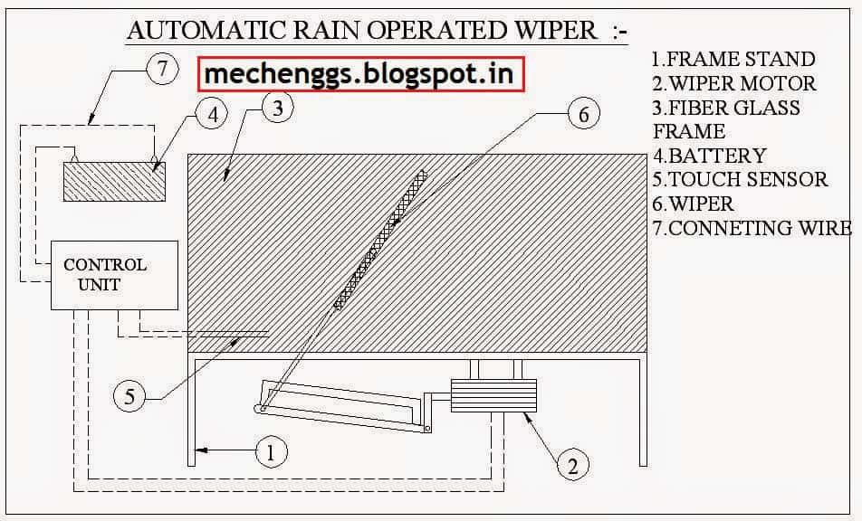 Automatic Rain Operated Wiper