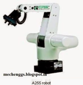 Fig. Example of Fixed robot