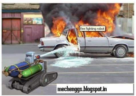 Fire Fighting Robots