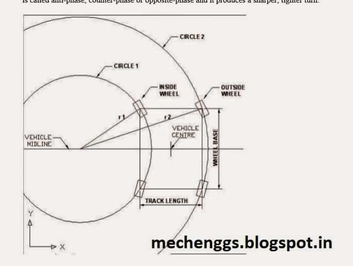 Endocytic pathway of antigen presentation mhc