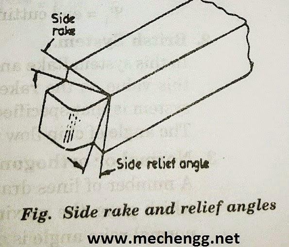 Side rake and relief angle