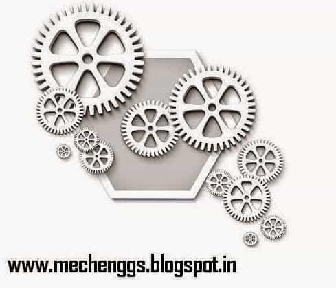machine design basic gate