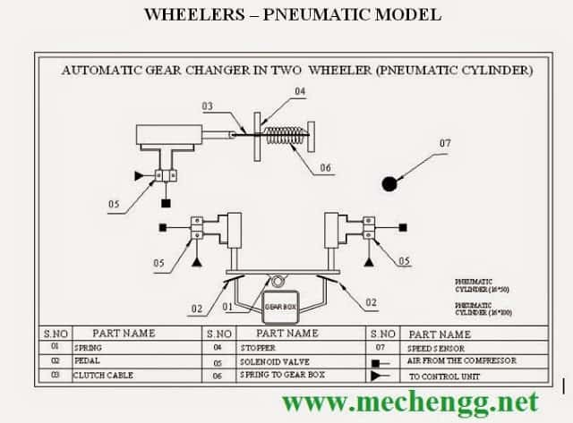 DRAWING FOR AUTOMATIC GEAR CHANGER IN TWO WHEELERS – PNEUMATIC MODEL
