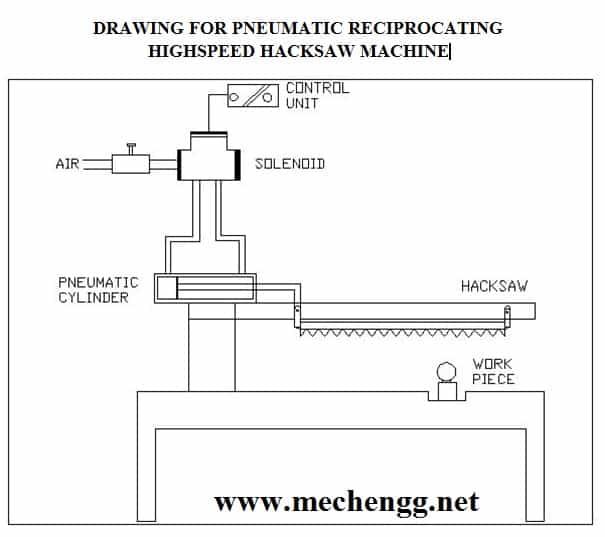Fig.FABRICATION OF HIGHSPEED RECIPROCATING HACKSAW MACHINE