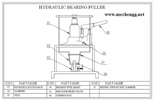HYDRAULIC BEARING PULLER- Mechanical Engineering Project
