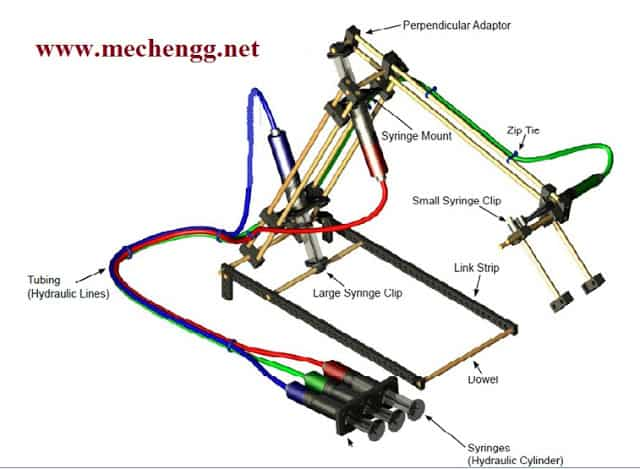Design And Fabrication Of Hydraulic Arm Full report pdf mechanical Project