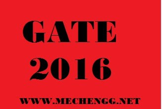 GATE 2016 Overview How to Apply GATE Eligibility Criteria Exam Pattern