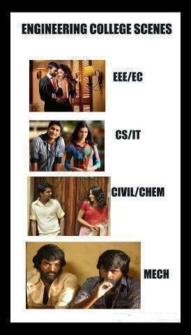 The Reason behind this scene is Shortage Of girls to Mech. Dept.