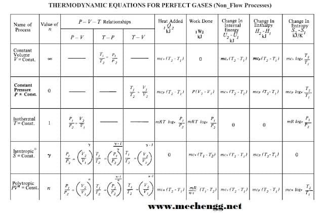mechanicalengineeringformulasbook