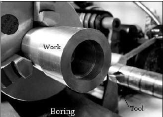 boring operation