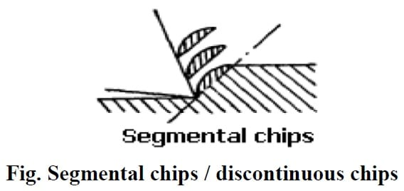 Discontinuous or segmental chips