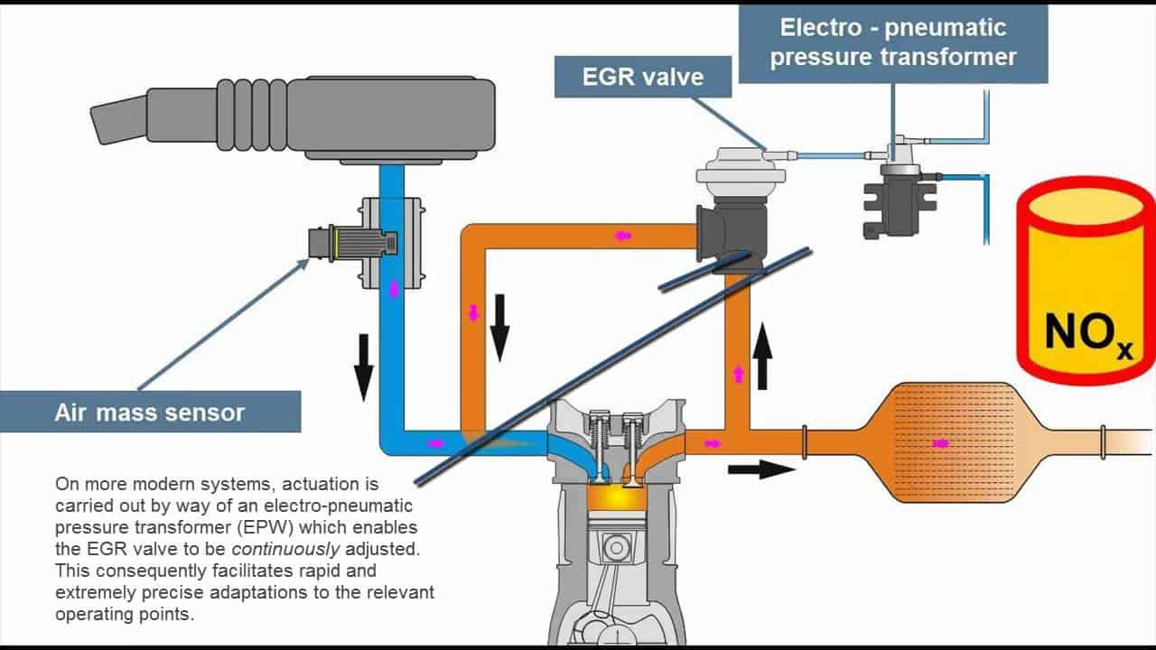 Seminar On Exhaust Gas Recirculation Full Report Ppt Pdf