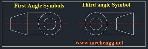 First angle and third angle method