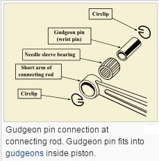 Gudgeon pin or piston pin