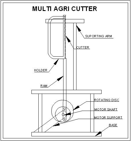 Design And Fabrication Of Grass Cutter For Agricultural Application