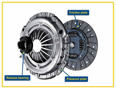Parts Of Clutch