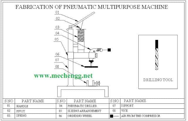 DRAWINGFORFABRICATIONOFPNEUMATICMULTIPURPOSEMACHINEmechanicalprojects