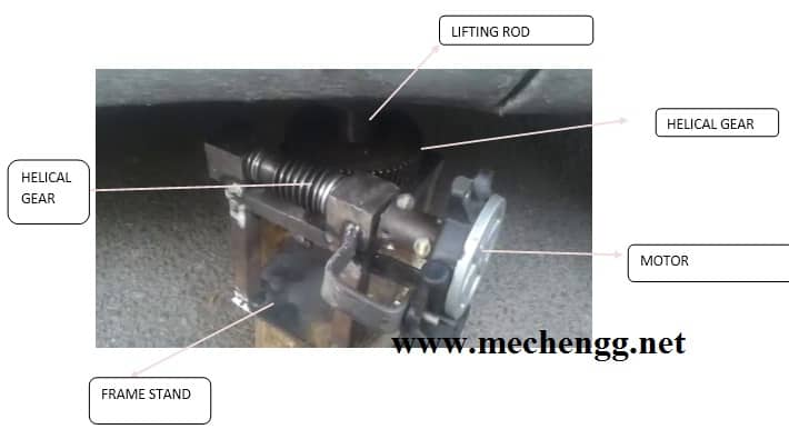 FABRICATION OF QUICK LIFTING JACK WITH GEAR ARRANGEMENT