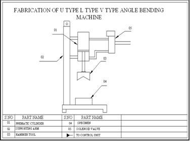 Fabrication of U-Type, V-Type, L-Type Angle Bending Machine Report Pdf Download