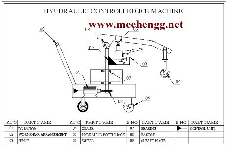 HYDRAULIC CONTROLLED JCB MACHINE mechanical Project