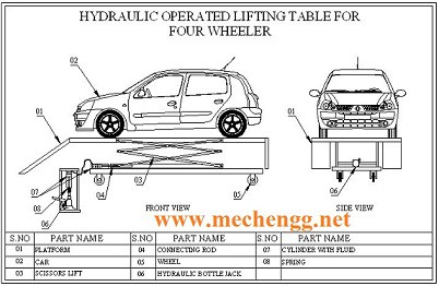 HYDRAULIC OPERATED LIFTING TABLE FOR FOUR WHEELER mechanical Project