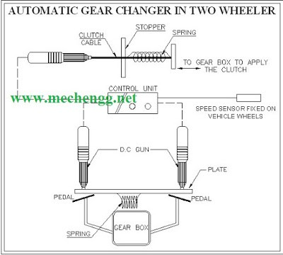 Working of Automatic Gear changer In two wheeler