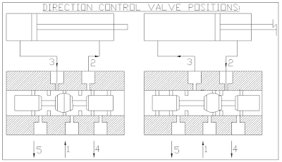 Direction Control Valve Used in pneumatic Project