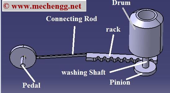 pedaloperatedwashingmachine