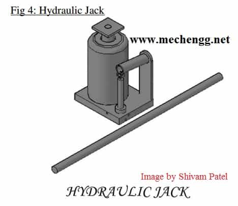 Design and development of hydraulic jack image