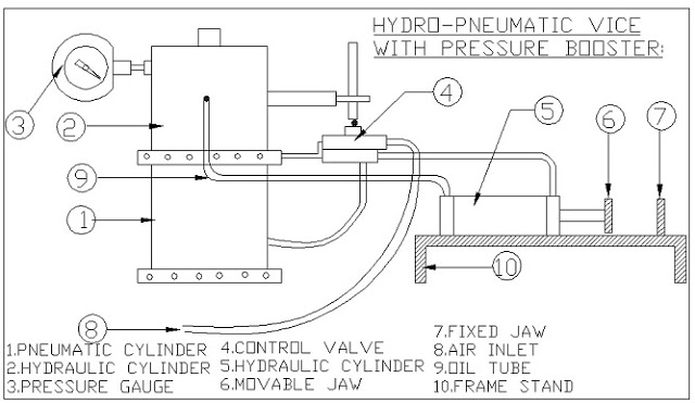 Hydro- Pneumatic Vice With Pressure Booster Mechanical Project
