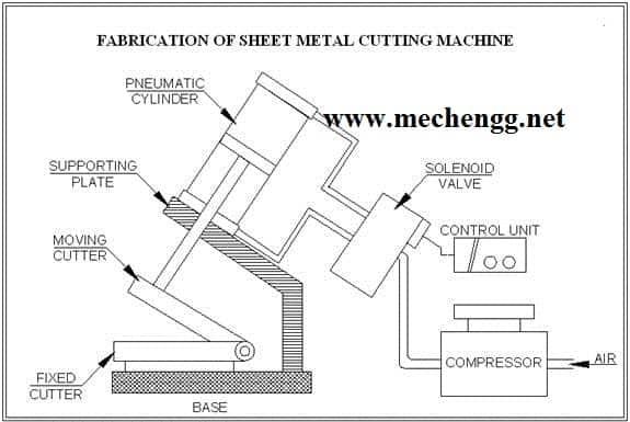 Auto Feed Pneumatic Sheet Metal Cutting Machine