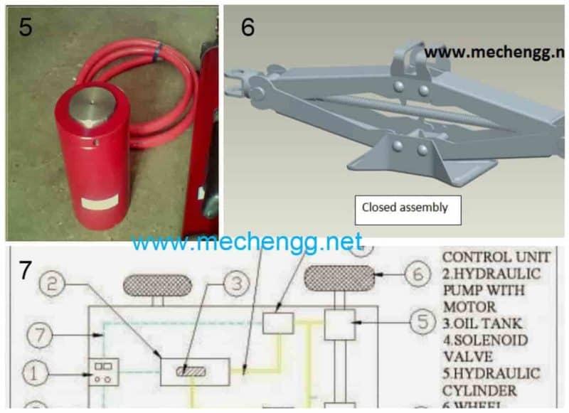 Mechanical Hydraulic Jack Project