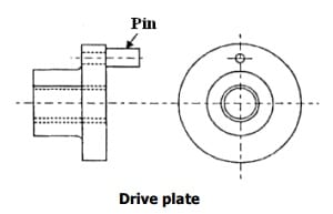 lathe accessories drive plate
