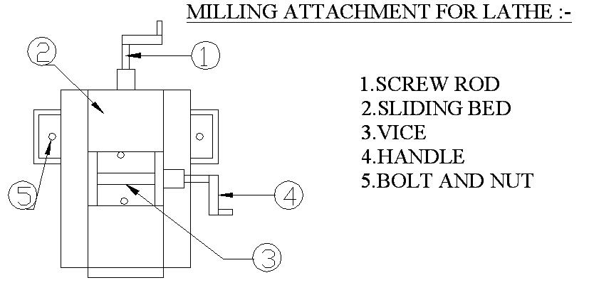 Milling Attachment / Fixture For Lathe Machine Mechanical Project