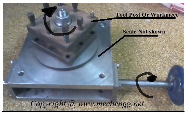 Fig.Multipurpose Indexing Device -Lathe ,Milling, Drilling Attachment Mechanical Project