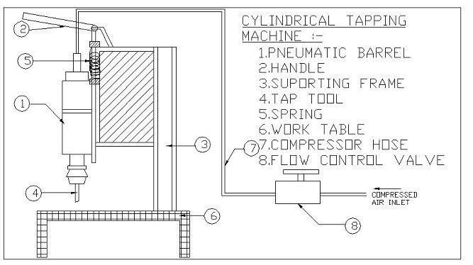 Cylindrical Tapping Machine