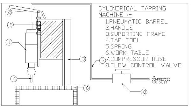 tappingmachineprojectformechancialengineers