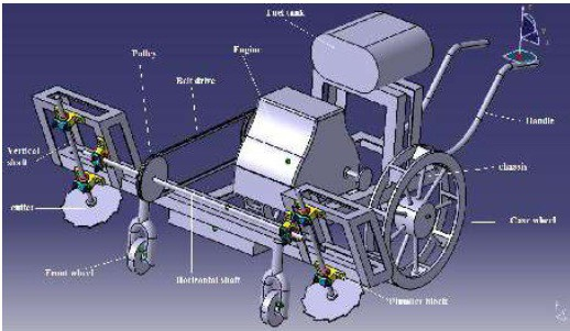 Design and Fabrication Of Small Scale Sugarcane Harvesting Machine