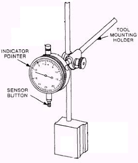 Application Of DialIndicator
