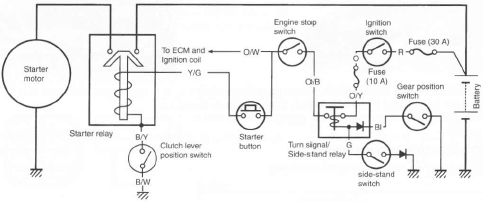 Side Stand Mechanism for two wheeler bike-Circuit Diagram