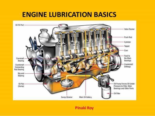 engine-lubrication-basics