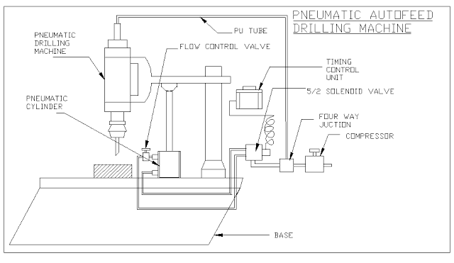 Pneumatic Grinding Machine Auto-feed Mechanical Project