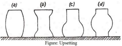 Upsetting diagram