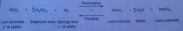 Chemical Reaction of battery charging and discharging