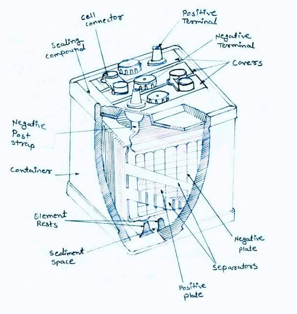 batteryconstructionandworking