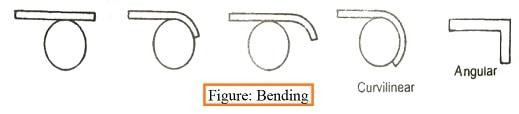 bending forging diagram