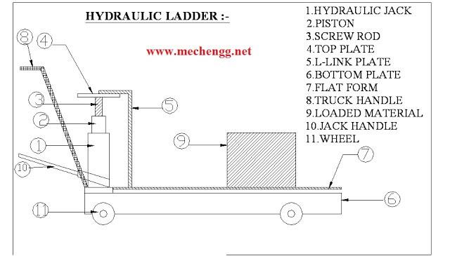 hydraulicliftjack
